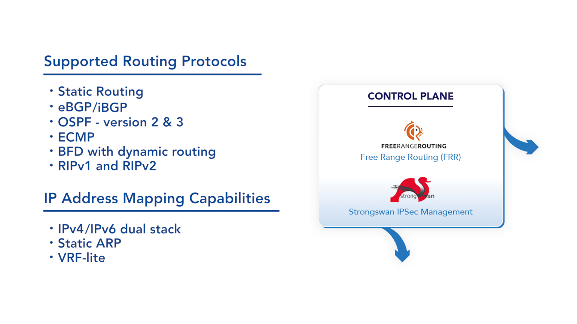 Web page Supported Routing Protocols