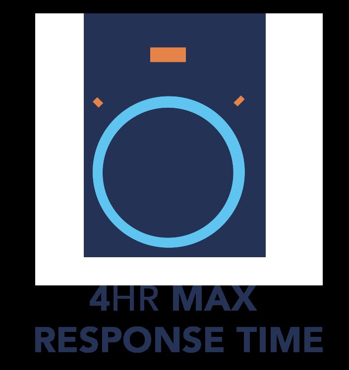 4 hr response time v1.2