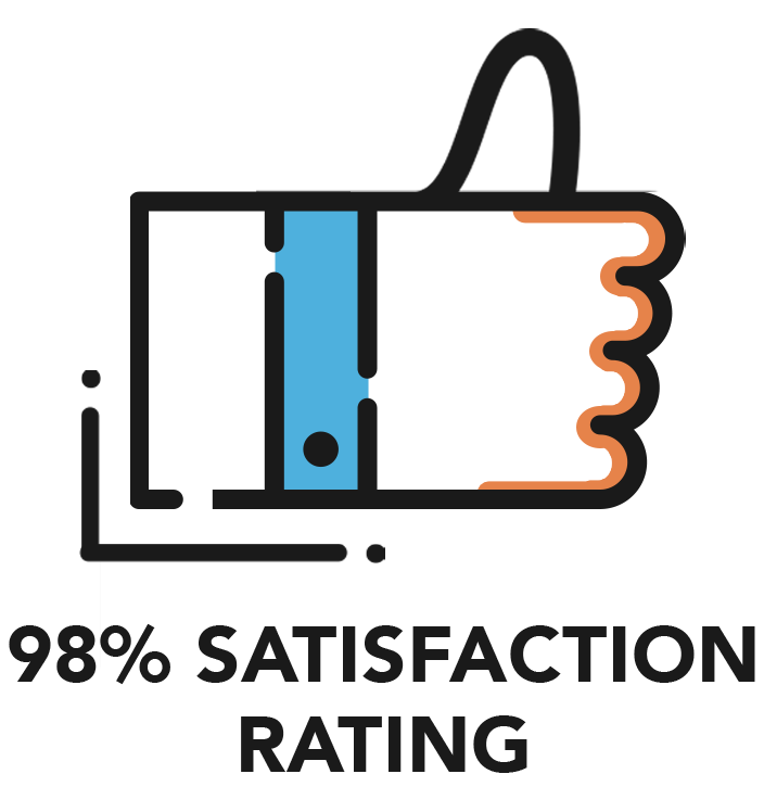 98 satisfaction rating v1.2