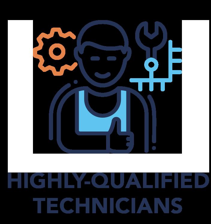 Highly Qualified v1.2